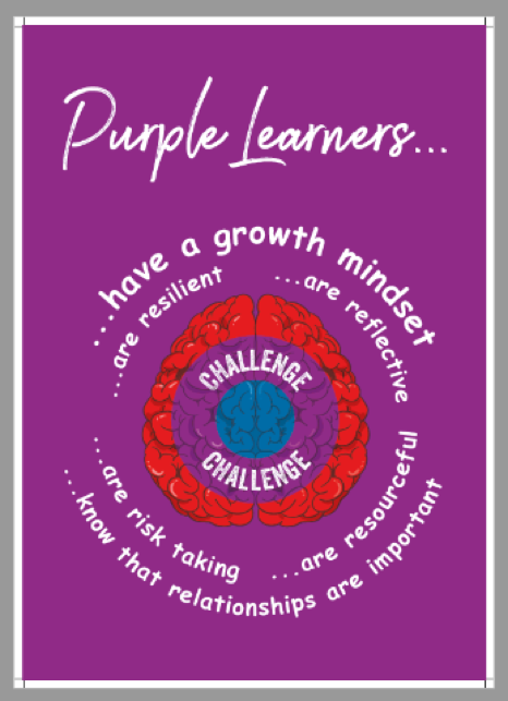 Purple Learning Poster