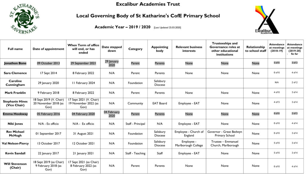 Local Governing Body of St Katharine's Primary School